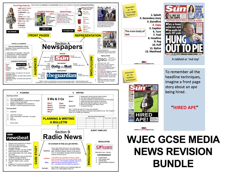 WJEC GCSE Media News Exam Revision Bundle