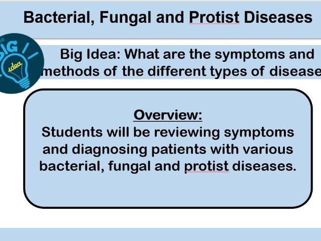 AQA GCSE Biology Bacterial, fungal and protist diseases