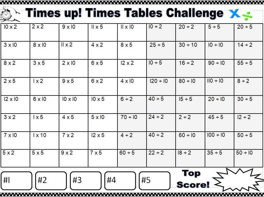 Times Up! Times Table Challenge