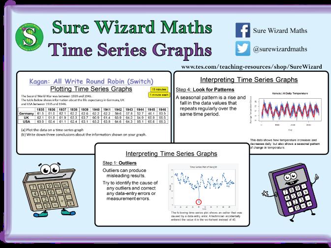 Plotting & Interpreting Time Series Graphs (KS4)