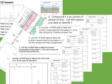 NMR, IR, mass spec and chromatography bundle
