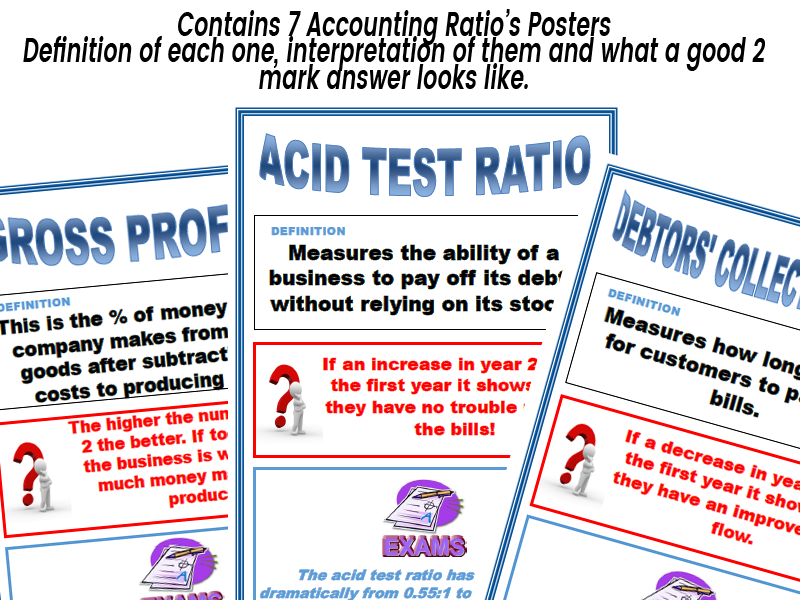 Accounting Ratios Posters