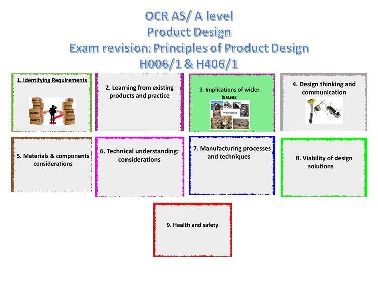 OCR A Level Product Design H006 & H406 Exam Revision