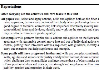 Year 7 & 8 Gymnastics Scheme of Work (P.E)