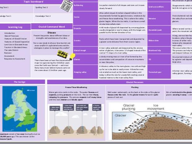 Ice Topic Knowledge Organiser