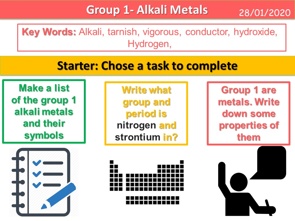 The Elements of Group 1