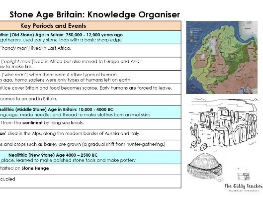 Prehistoric Britain Knowledge Organisers