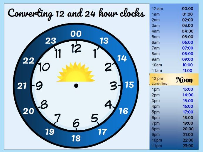 24 Hour Clock Mat
