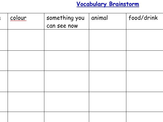 Vocabulary brainstorm. Game.