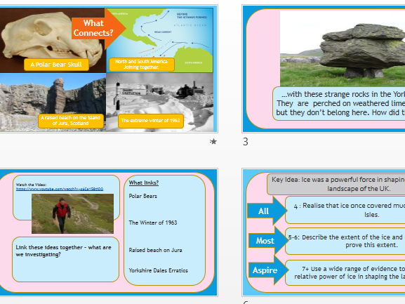 GCSE AQA 9-1: Glacial Landscapes - The Extent of the Ice during the Last Ice Age.