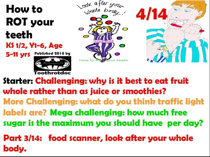 Teeth! 4/14 Look after your whole body, traffic light labels, How much free sugar is too much?