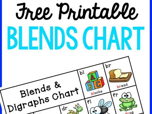 Blends & Digraphs Chart