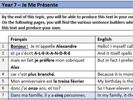 Year 7 Model Text & Sentence Builder - Je me présente