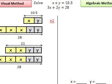 Solving simultaneous equations mastery style using bar models L4 - mastery style using bar models