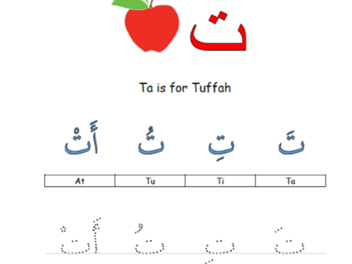 Arabic Reading and Letter Formation with Vowels