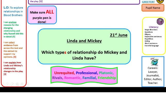Mickey and Linda's relationship in Blood Brothers