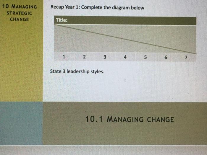 Alevel business- managing change