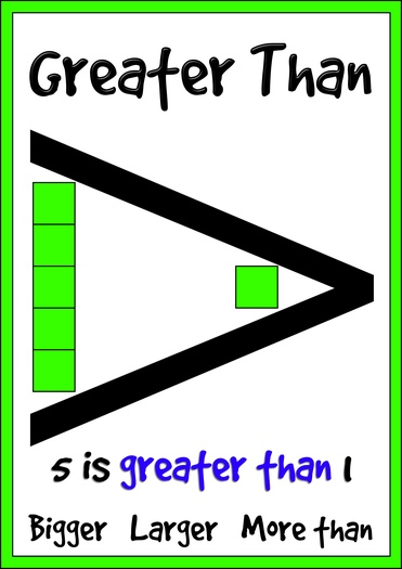 Greater Than Less Than Equal To Classroom Display Posters 3