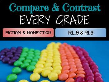 Reading Standard 9: Compare and Contrast