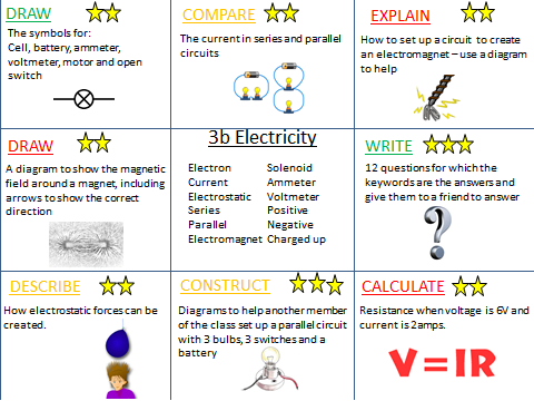 KS3 Electricity revision activities