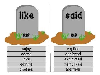 """Word Cemetary Posters to Replace """"Dead"""" Words"""