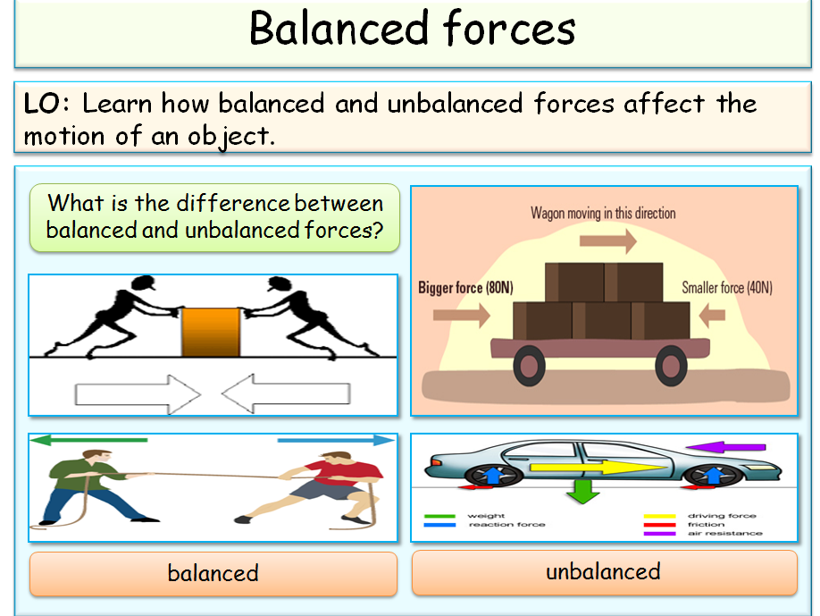 New Ks3 Forces Unit Balanced And Unbalanced Forces By Cengiz8849