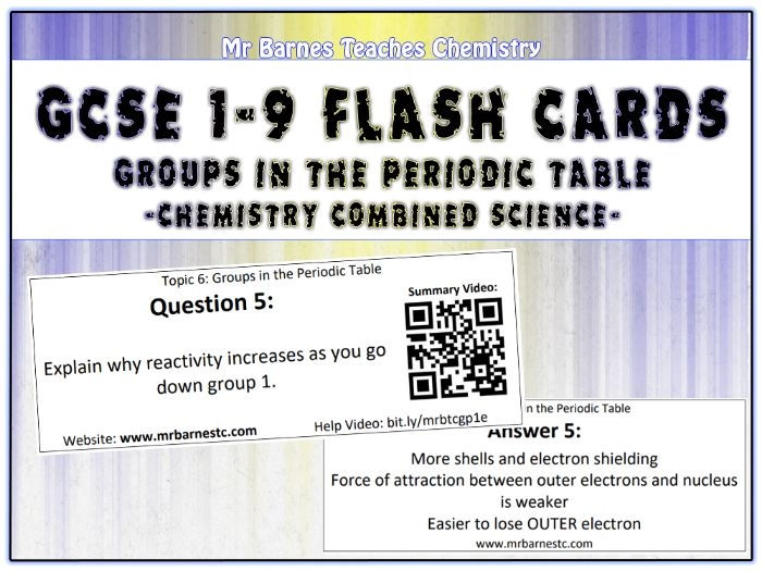 GCSE Chemistry Flash Cards - Groups in the Periodic Table