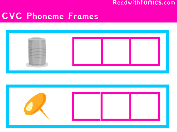 Phonics CVC Frames | Phonics resources | Letters and Sounds