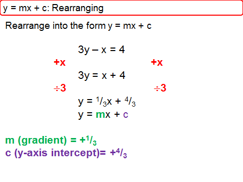 Rearranging Linear Equations into the form y = mx + c