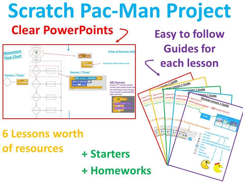 Pac-Man Scratch Project (6 Lessons Unit)