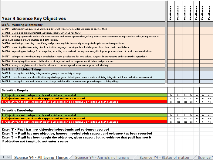 Science Key Objectives Assessment Grid - Year 4