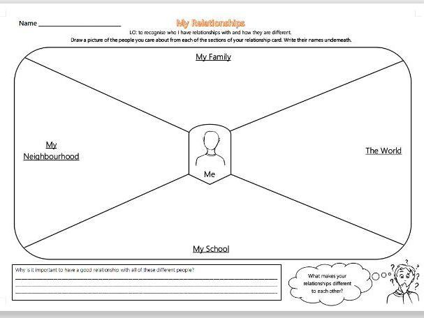 RE My Relationships  Activity Worksheet KS1