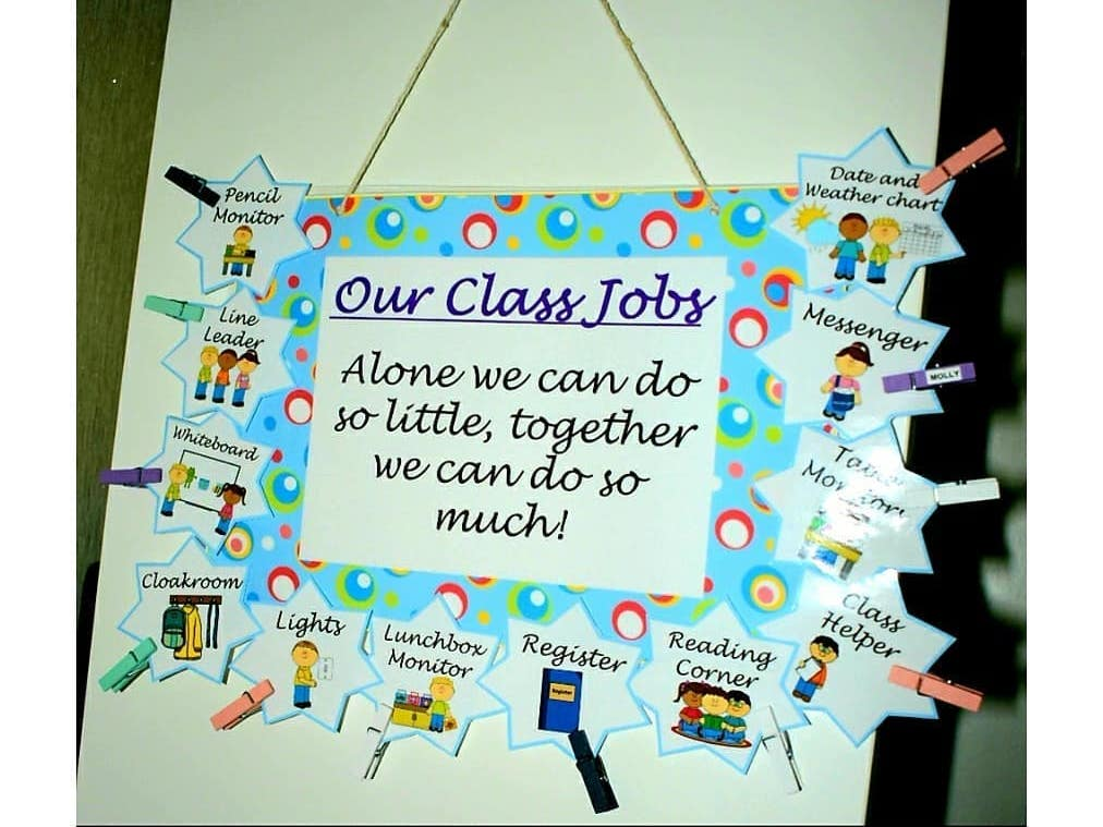 Class Jobs Display