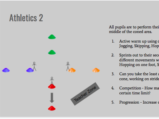 Social Distancing PE with a 'Distance'