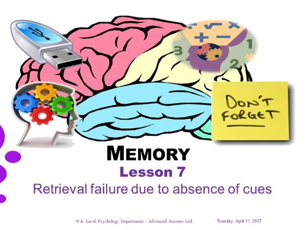 Powerpoint - Memory - Lesson 7 - Retrieval failure due to absence of cues