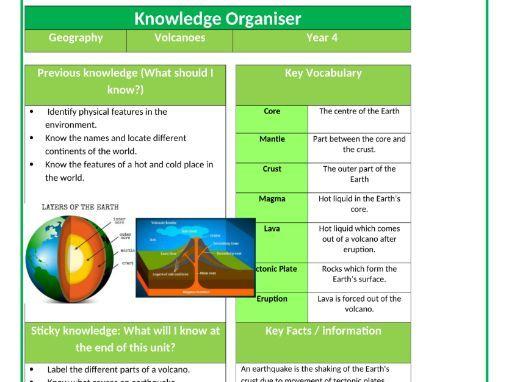KS2 Geography Knowledge Organiser Volcanoes