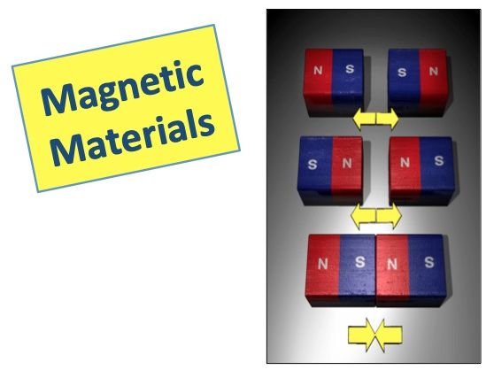 Magnets & Magnetic Materials