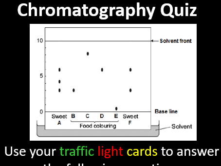 Chromatography quiz