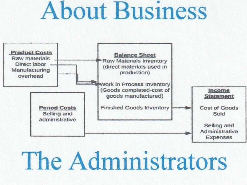 About Business - The Administrator (Receiver)