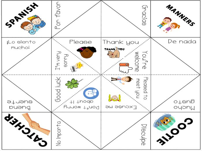 Basic Spanish Vocabulary: Manners Cootie Catcher Game