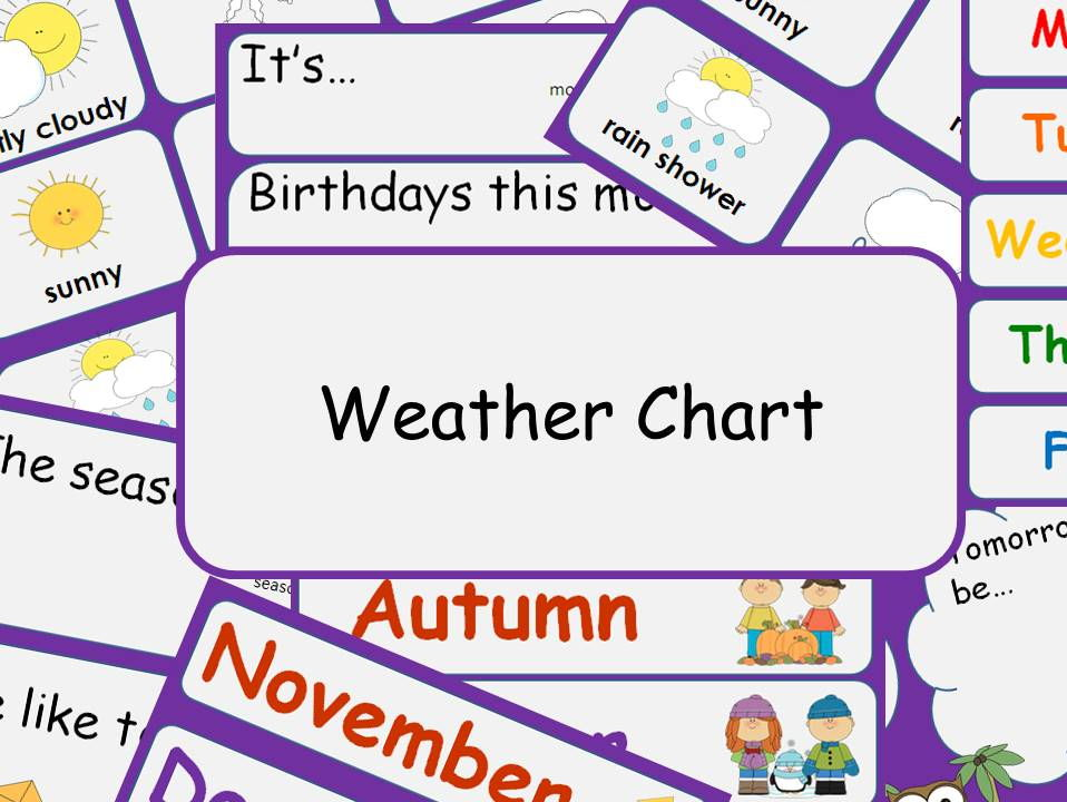 Weather chart - UK