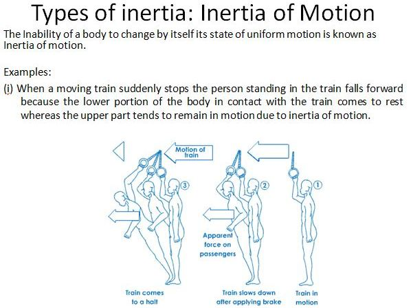 Newton's First Law and Inertia