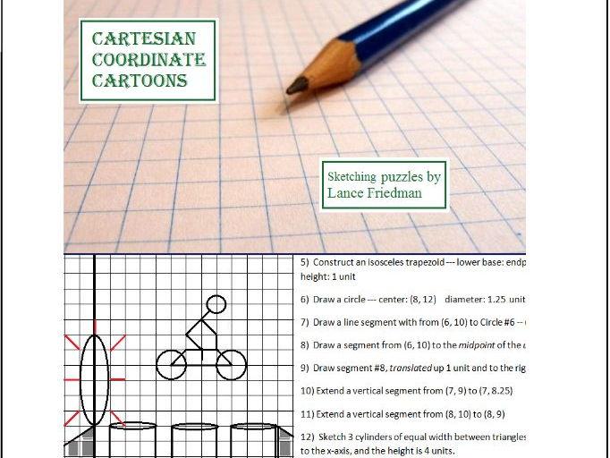 Geometry Cartesian Coordinate Cartoons