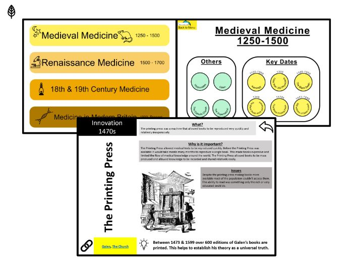 Medicine in Britain Thematic Study Revision Powerpoint