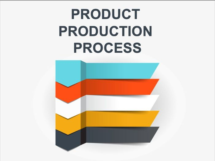 DT Production Process - Full Lesson