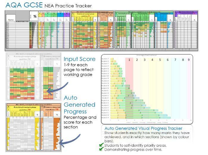 AQA GCSE DT - NEA Tracker