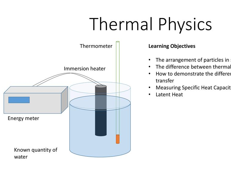Revision Test- IGCSE Physics – Heat and Thermal Physics and Answer Key