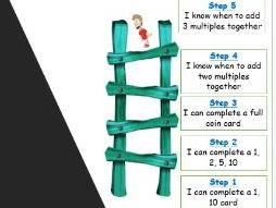 Mental Maths Multiplication Progress Drive and Activities