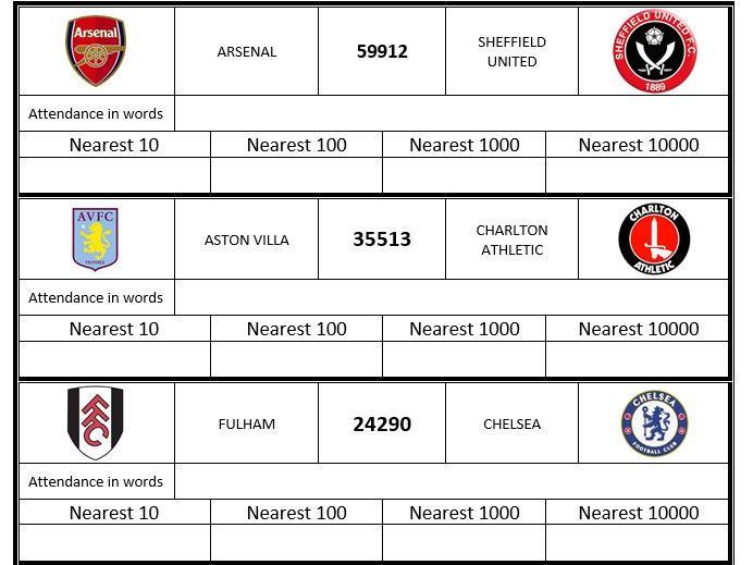 Rounding Numbers Worksheet: Premier League