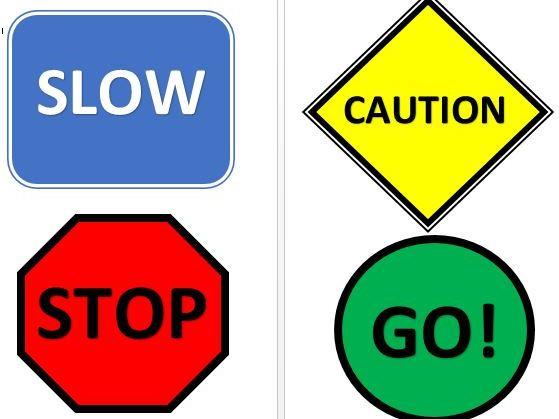 Zones of Regulation Display Signs